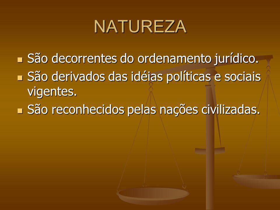 NATUREZA São decorrentes do ordenamento jurídico.