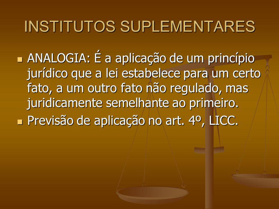 INSTITUTOS SUPLEMENTARES