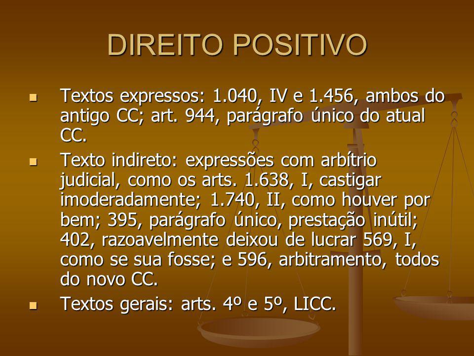 DIREITO POSITIVO Textos expressos: 1.040, IV e 1.456, ambos do antigo CC; art. 944, parágrafo único do atual CC.