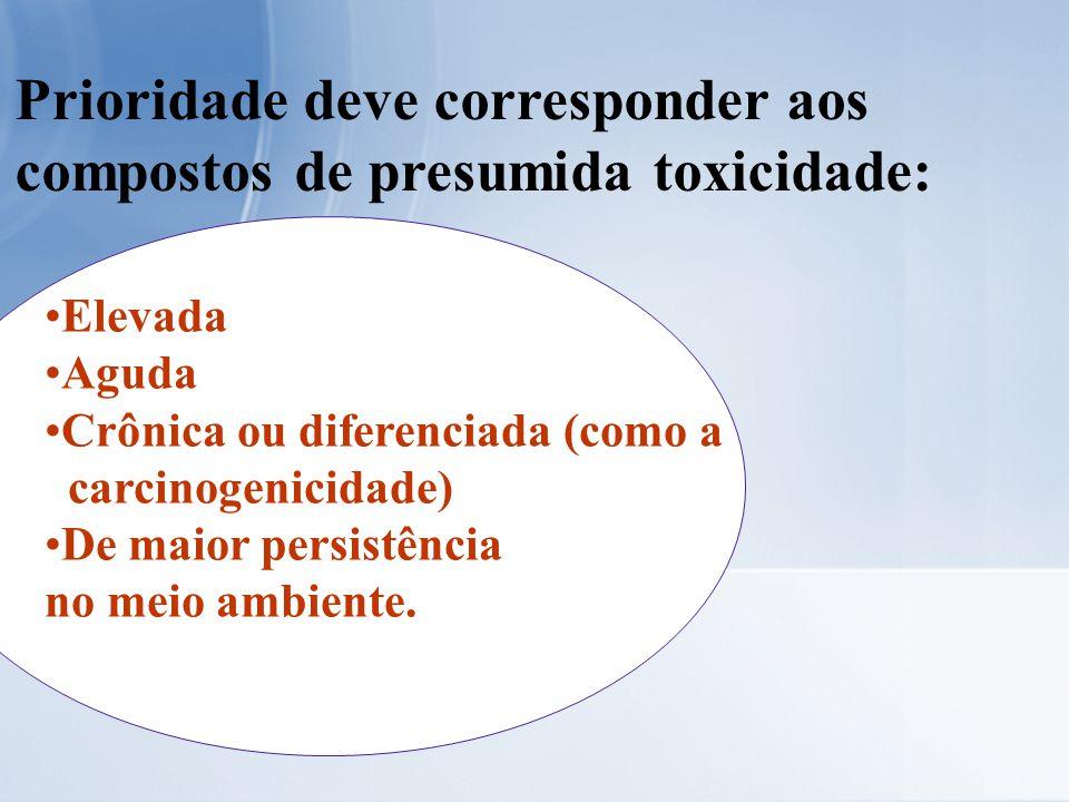 Prioridade deve corresponder aos compostos de presumida toxicidade:
