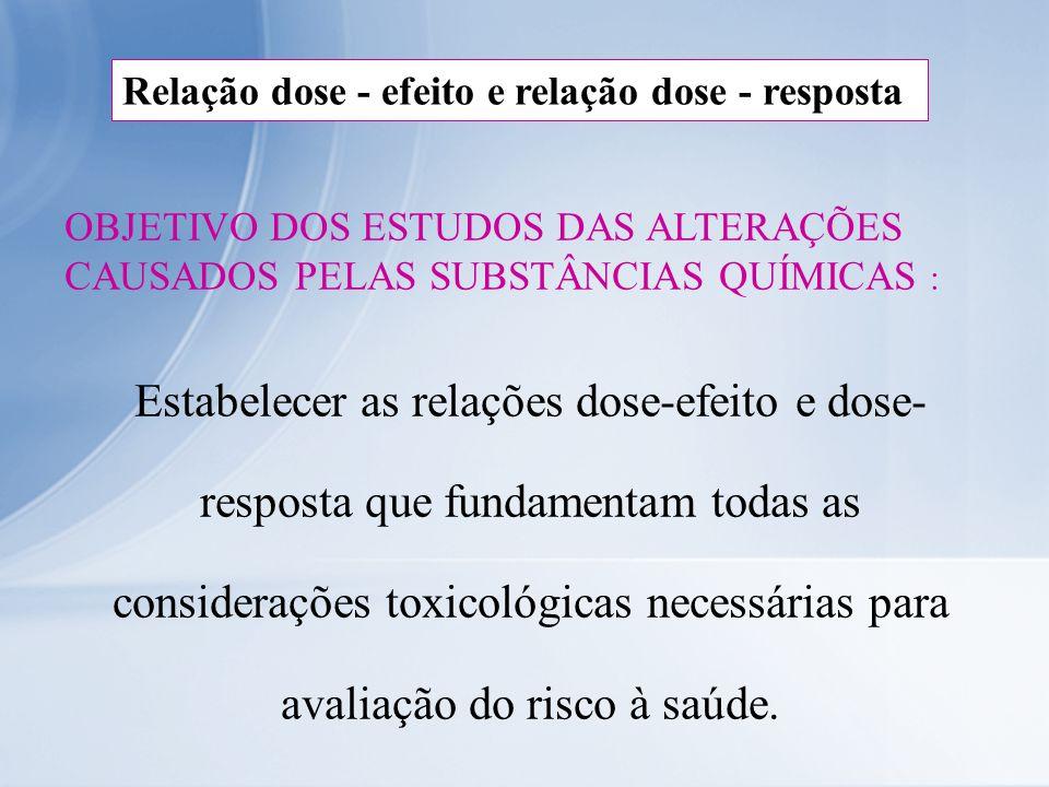 Relação dose - efeito e relação dose - resposta