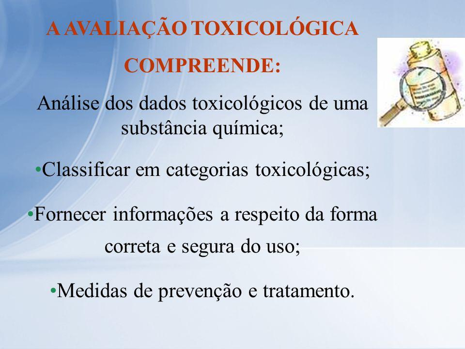 A AVALIAÇÃO TOXICOLÓGICA