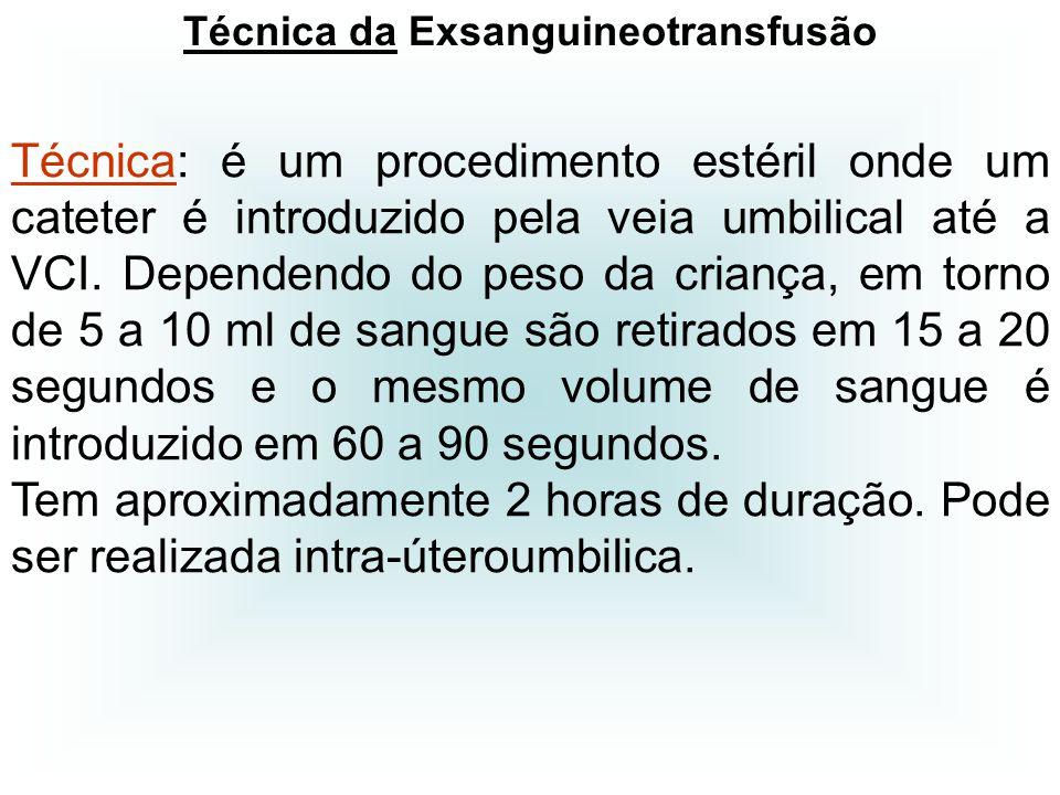 Técnica da Exsanguineotransfusão
