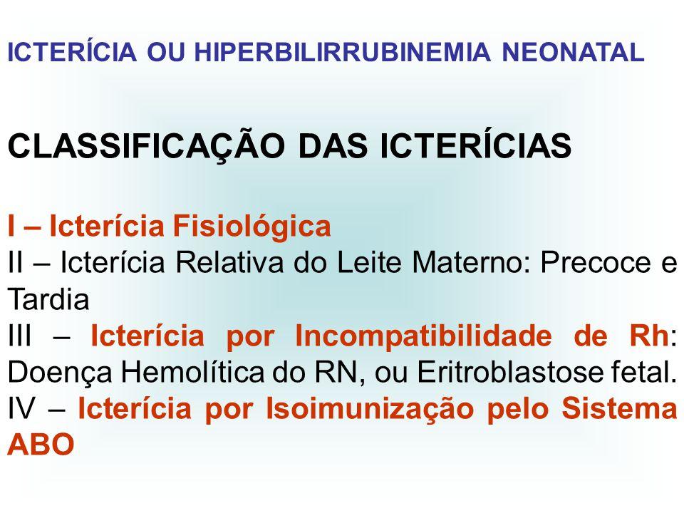 CLASSIFICAÇÃO DAS ICTERÍCIAS
