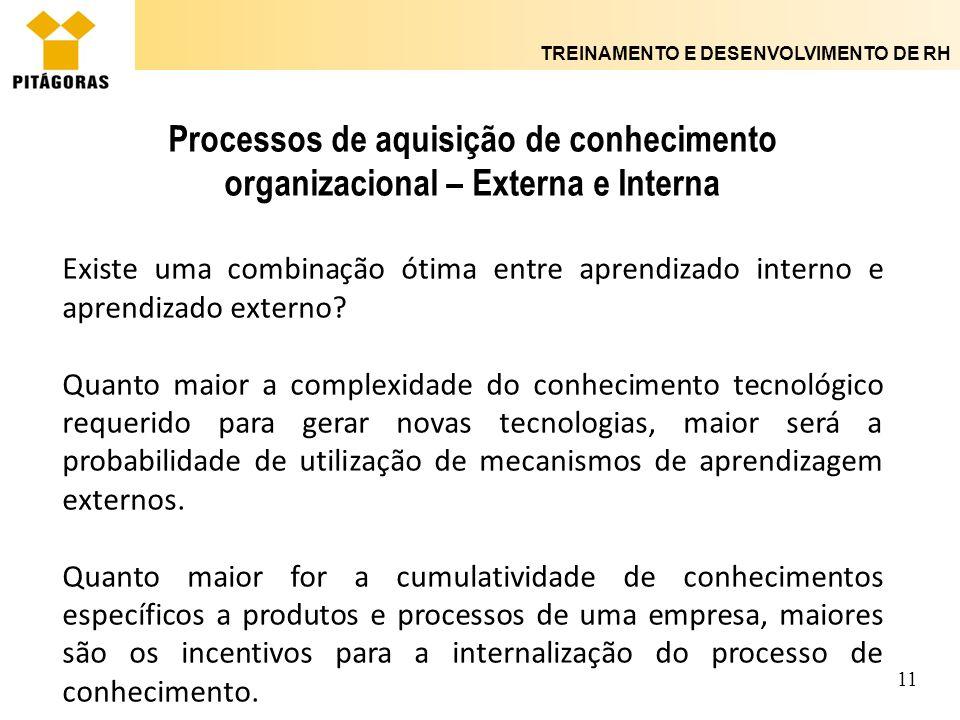 Processos de aquisição de conhecimento organizacional – Externa e Interna
