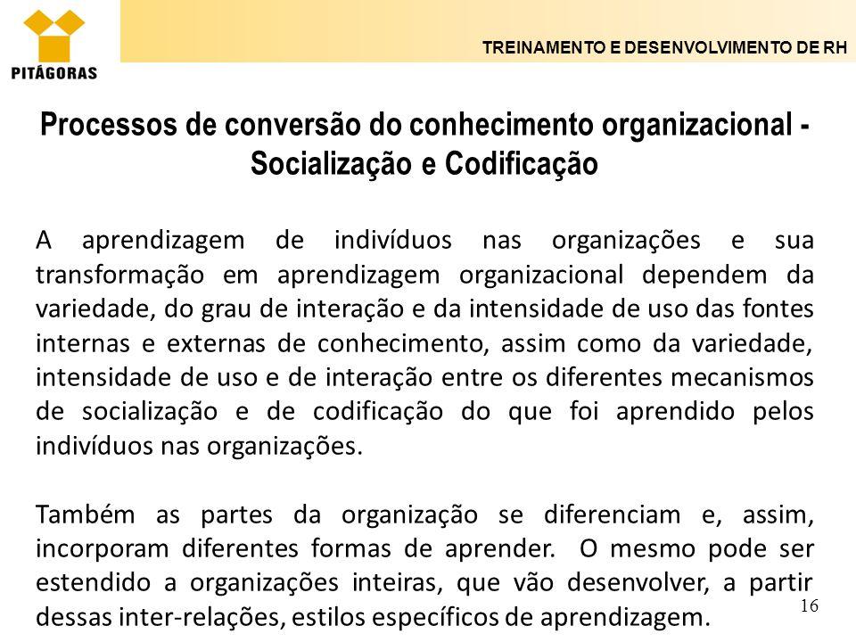 Processos de conversão do conhecimento organizacional - Socialização e Codificação