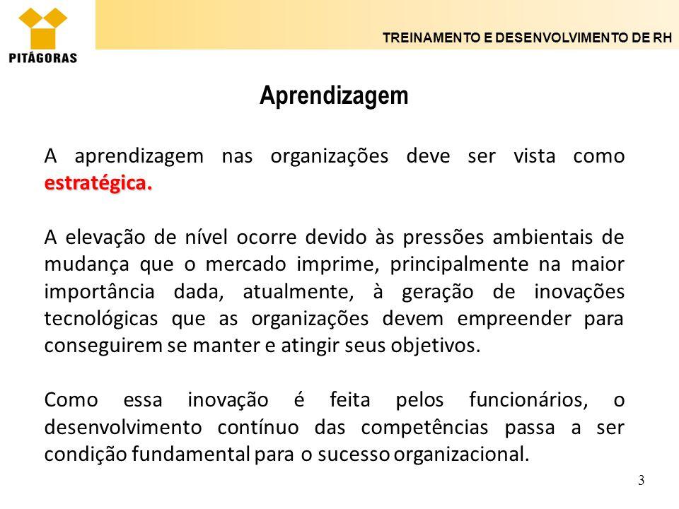 Aprendizagem A aprendizagem nas organizações deve ser vista como estratégica.