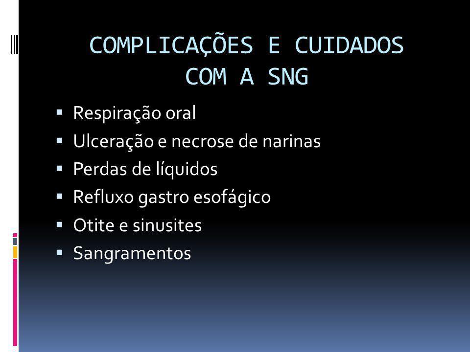 COMPLICAÇÕES E CUIDADOS COM A SNG