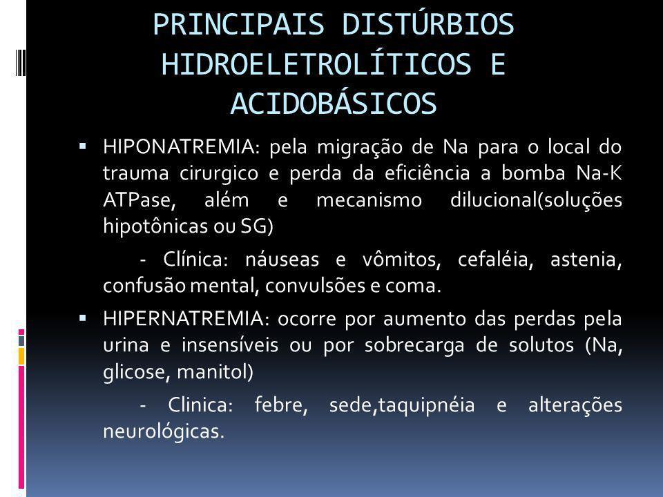 PRINCIPAIS DISTÚRBIOS HIDROELETROLÍTICOS E ACIDOBÁSICOS