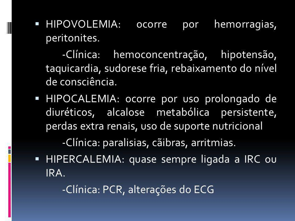 HIPOVOLEMIA: ocorre por hemorragias, peritonites.