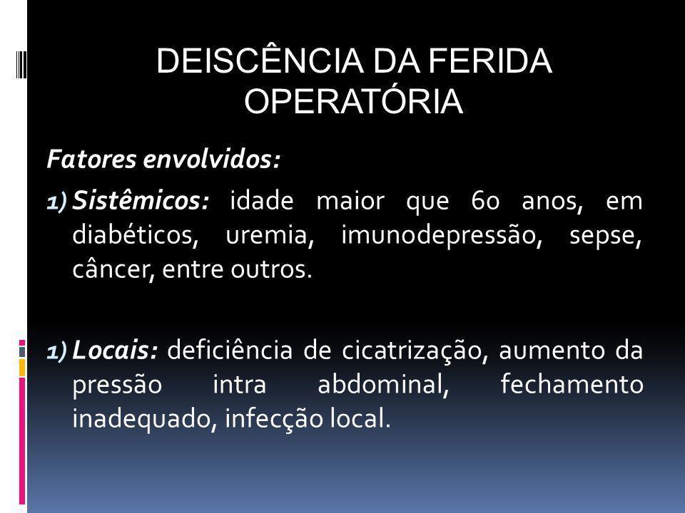 DEISCÊNCIA DA FERIDA OPERATÓRIA