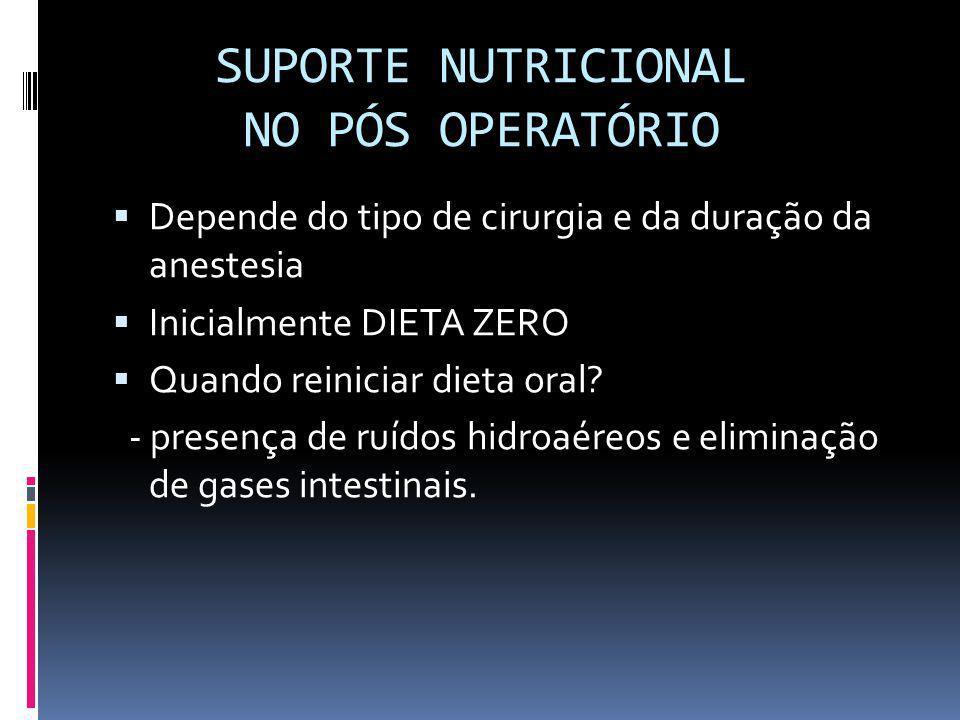 SUPORTE NUTRICIONAL NO PÓS OPERATÓRIO