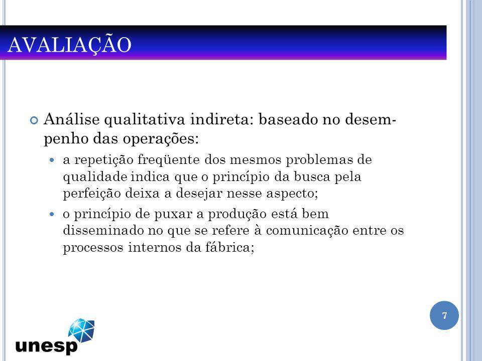 AVALIAÇÃO Análise qualitativa indireta: baseado no desem- penho das operações: