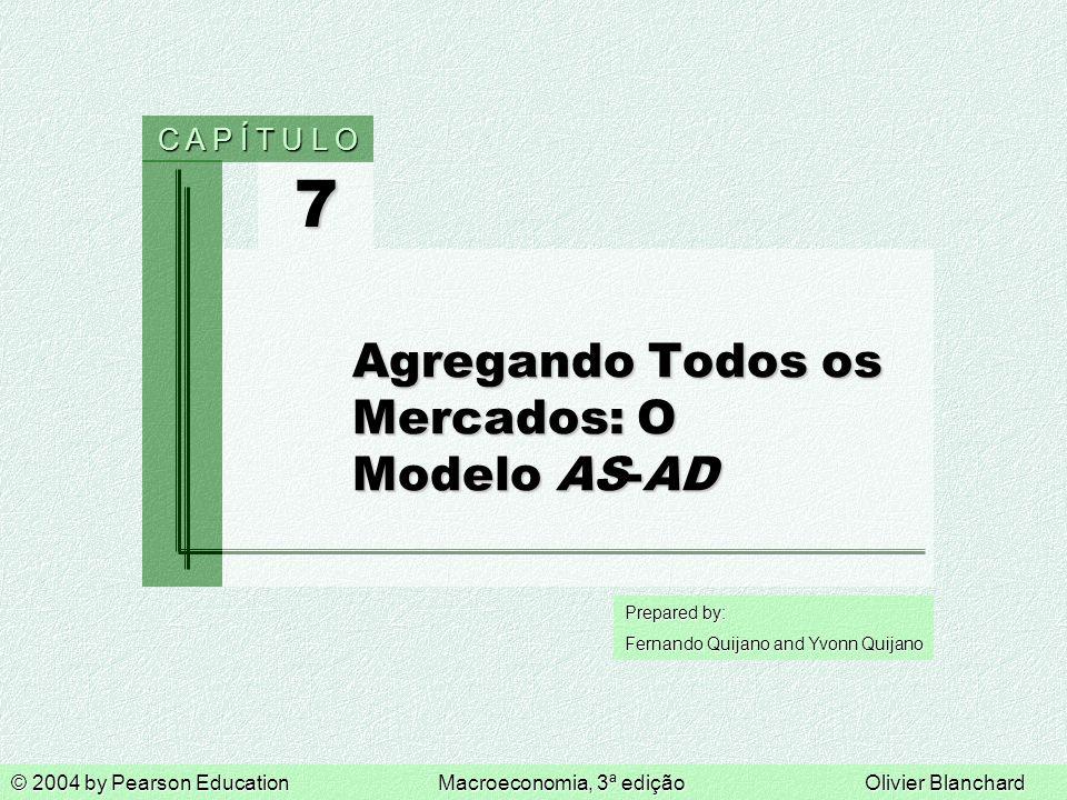 Agregando Todos os Mercados: O Modelo AS-AD