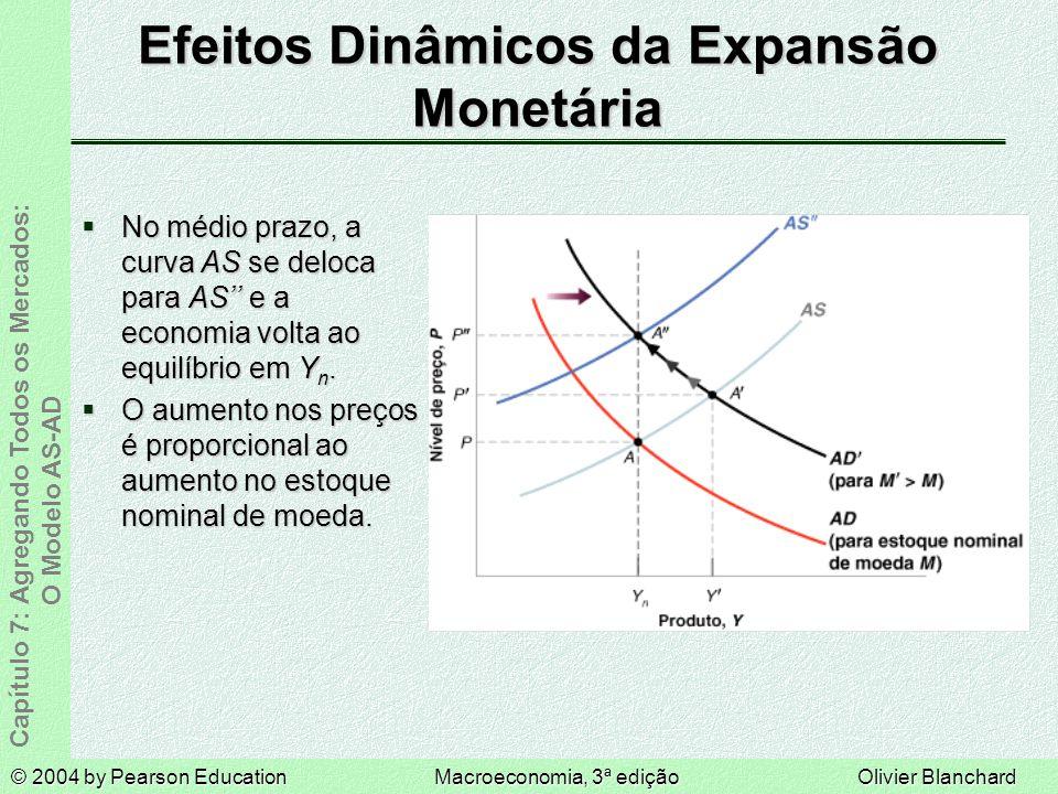 Efeitos Dinâmicos da Expansão Monetária