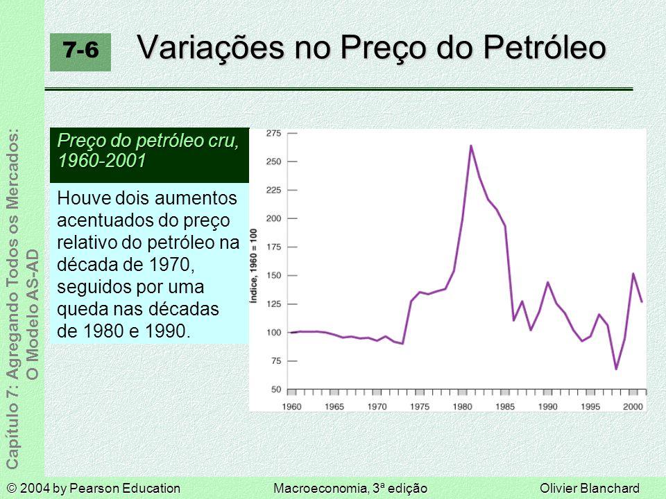 Variações no Preço do Petróleo