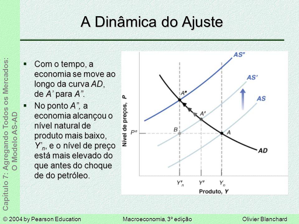 A Dinâmica do Ajuste Com o tempo, a economia se move ao longo da curva AD, de A' para A .