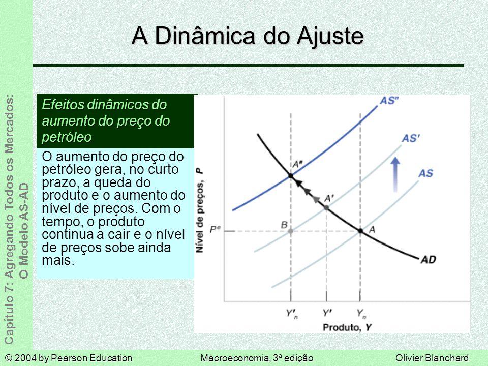 A Dinâmica do Ajuste Efeitos dinâmicos do aumento do preço do petróleo