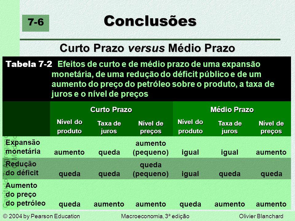 Curto Prazo versus Médio Prazo