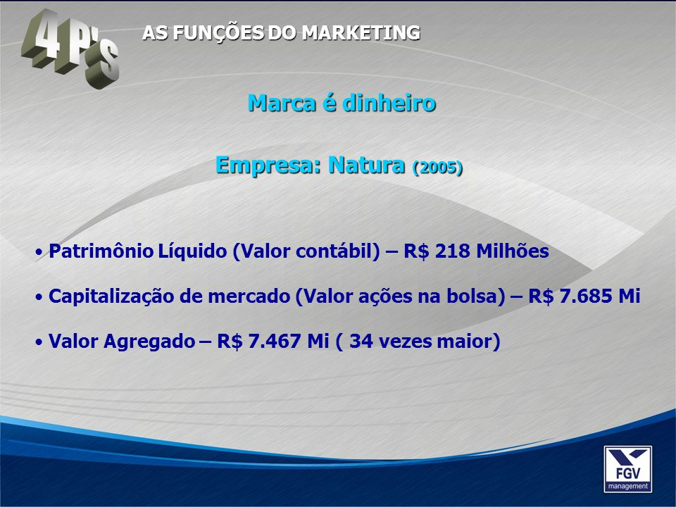 4 P s Marca é dinheiro Empresa: Natura (2005) AS FUNÇÕES DO MARKETING