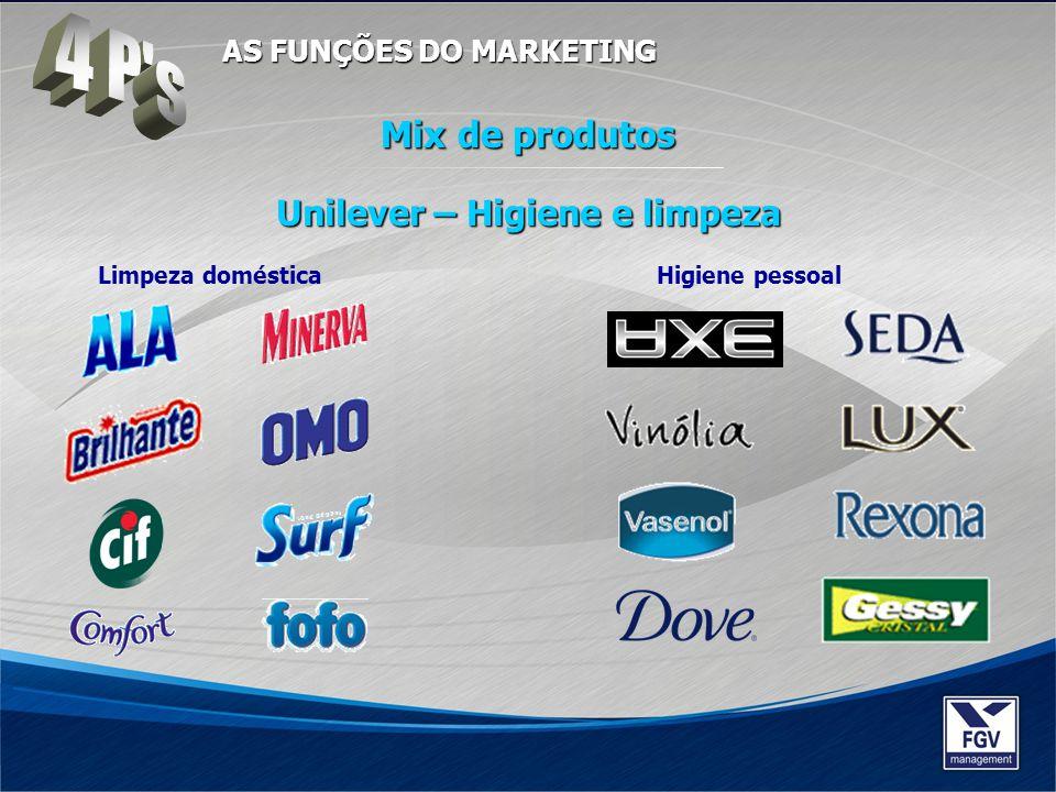 4 P s Mix de produtos Unilever – Higiene e limpeza