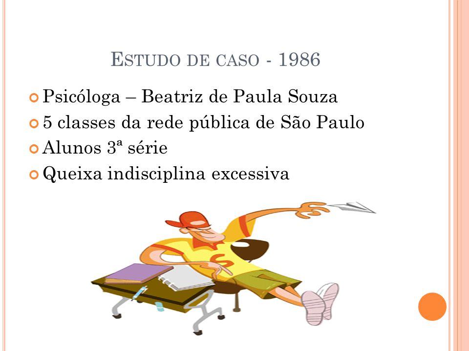 Estudo de caso - 1986 Psicóloga – Beatriz de Paula Souza