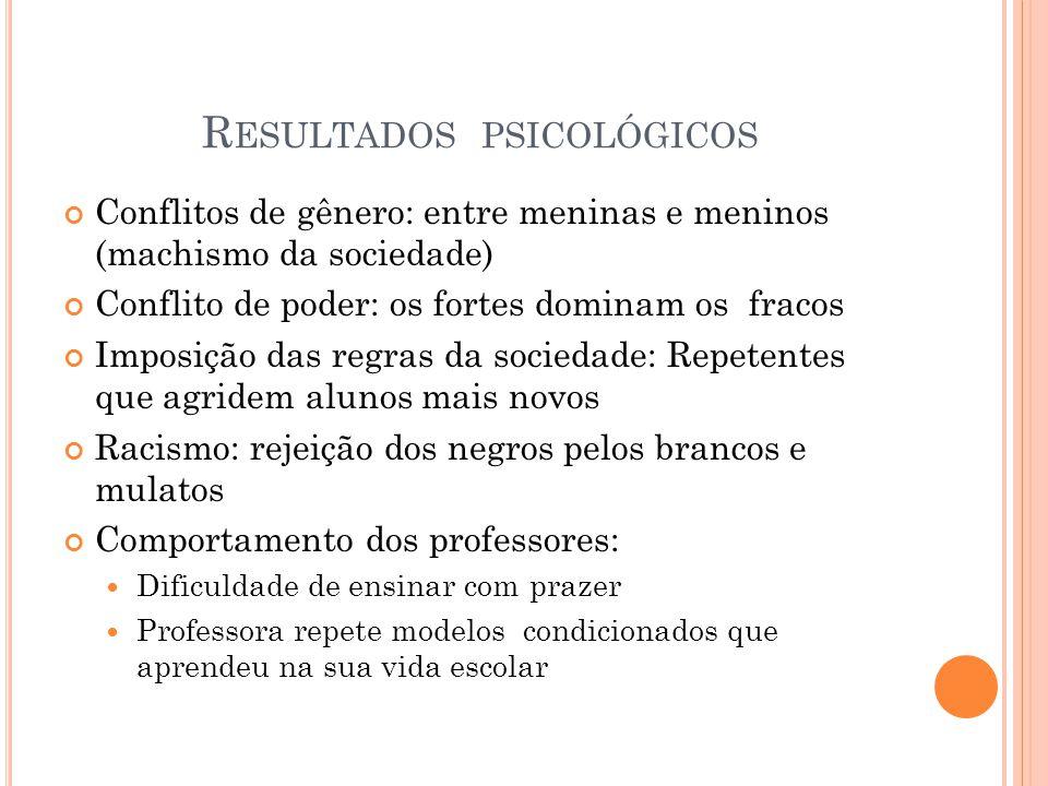 Resultados psicológicos