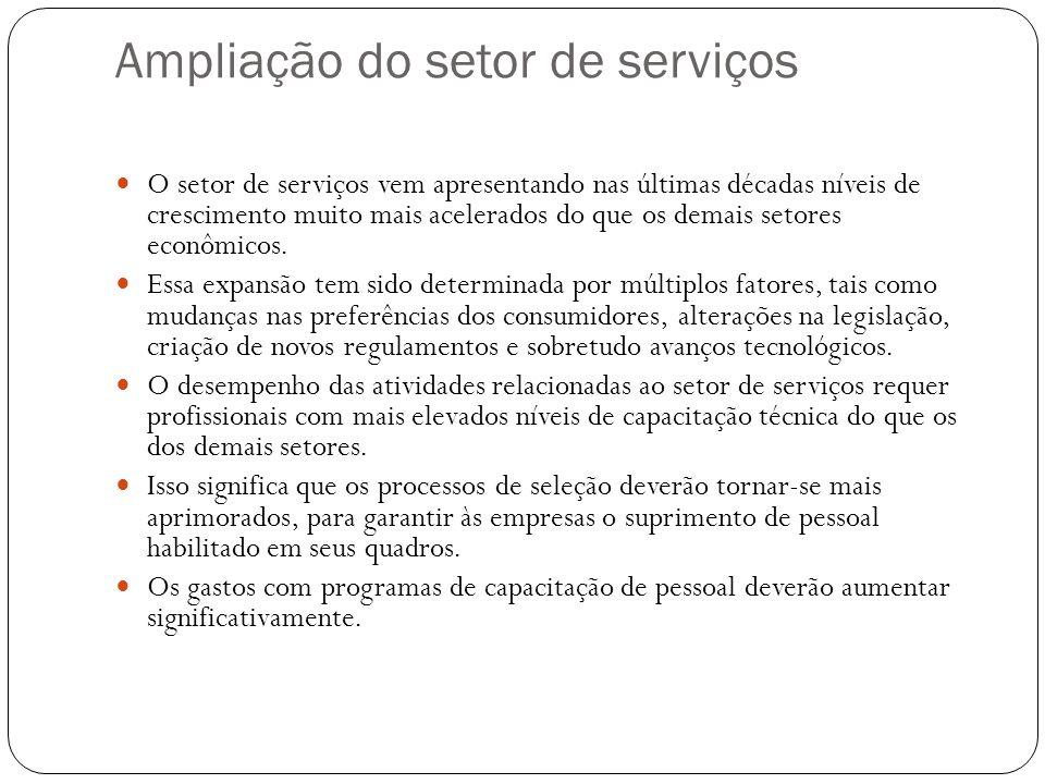 Ampliação do setor de serviços