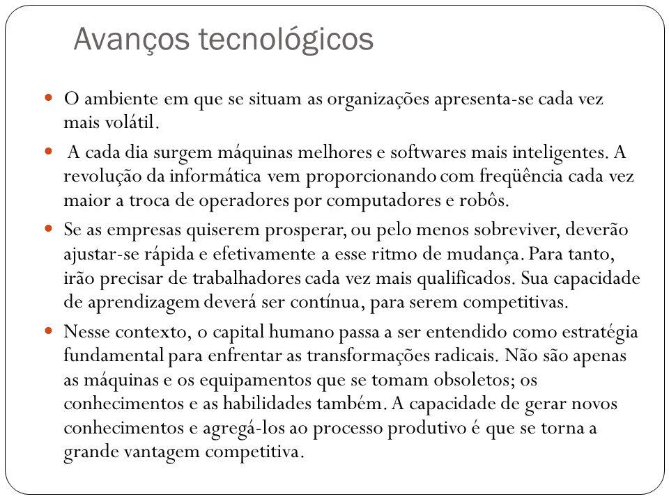 Avanços tecnológicos O ambiente em que se situam as organizações apresenta-se cada vez mais volátil.