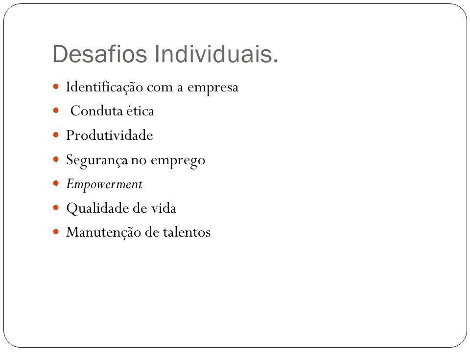 Desafios Individuais. Identificação com a empresa Conduta ética