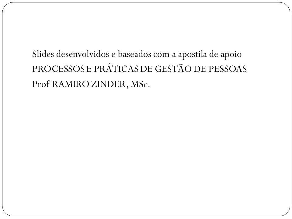 Slides desenvolvidos e baseados com a apostila de apoio PROCESSOS E PRÁTICAS DE GESTÃO DE PESSOAS Prof.
