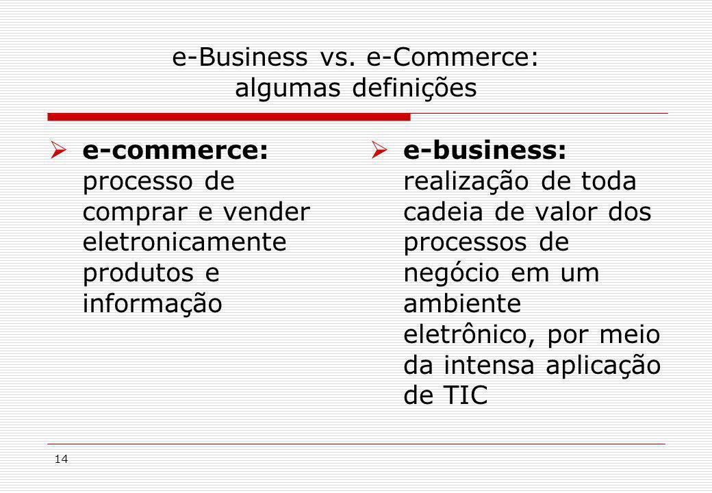 e-Business vs. e-Commerce: algumas definições