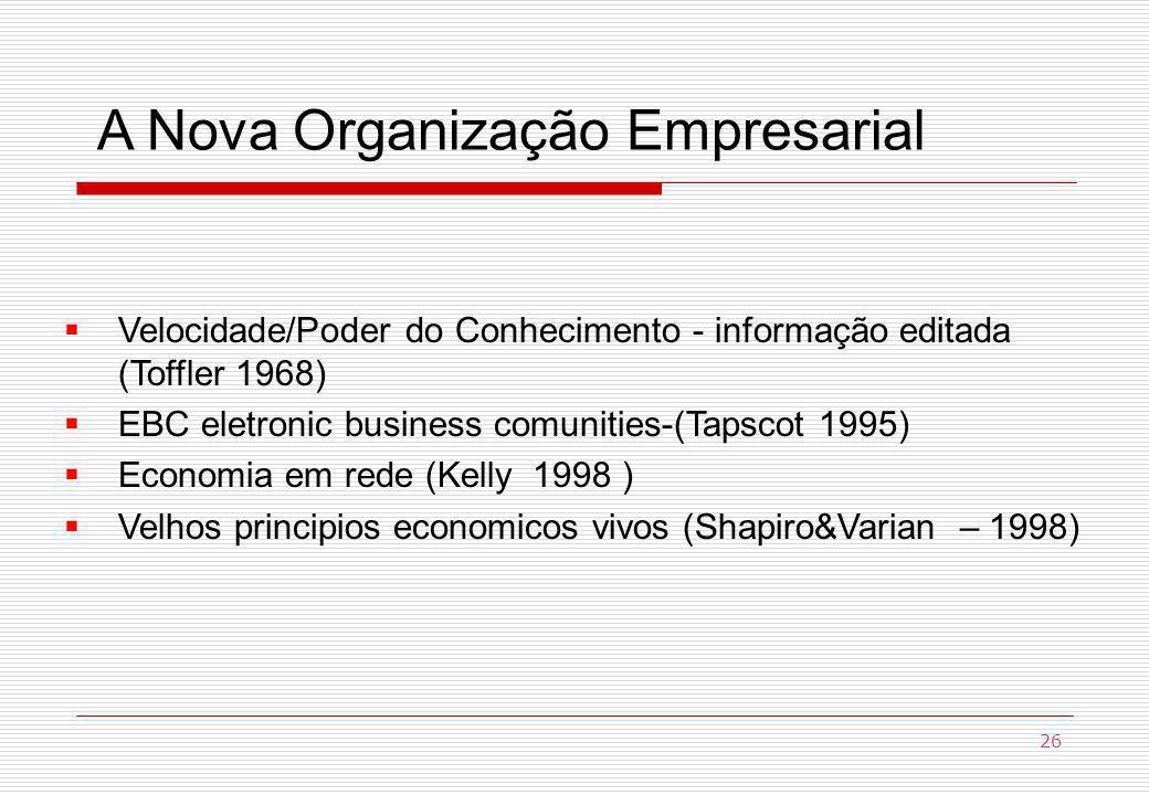A Nova Organização Empresarial