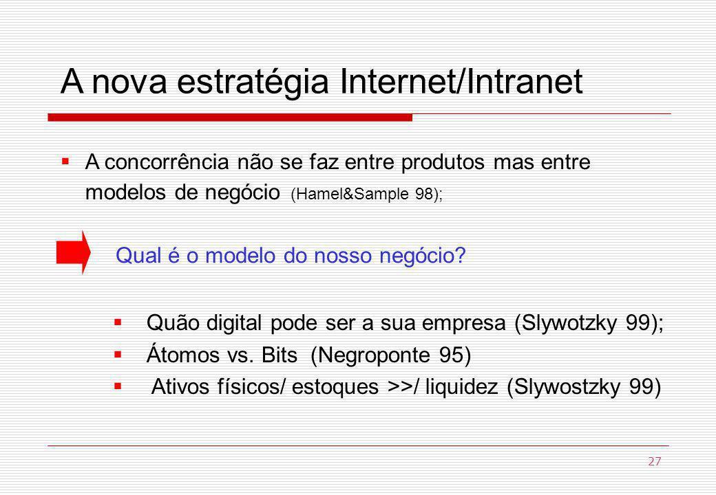 A nova estratégia Internet/Intranet