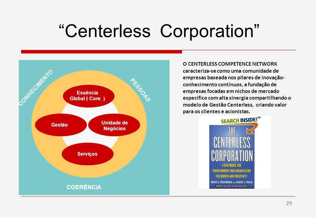 Centerless Corporation