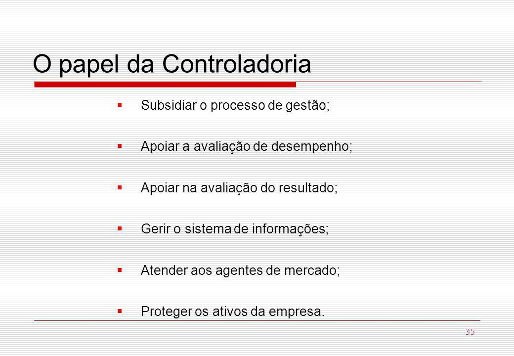 O papel da Controladoria