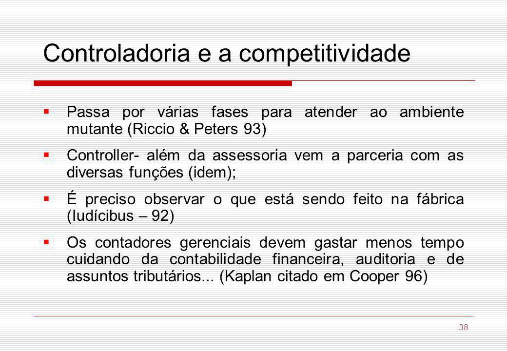 Controladoria e a competitividade