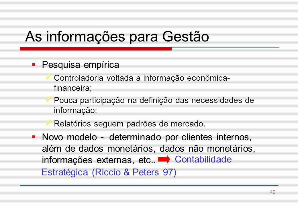 As informações para Gestão