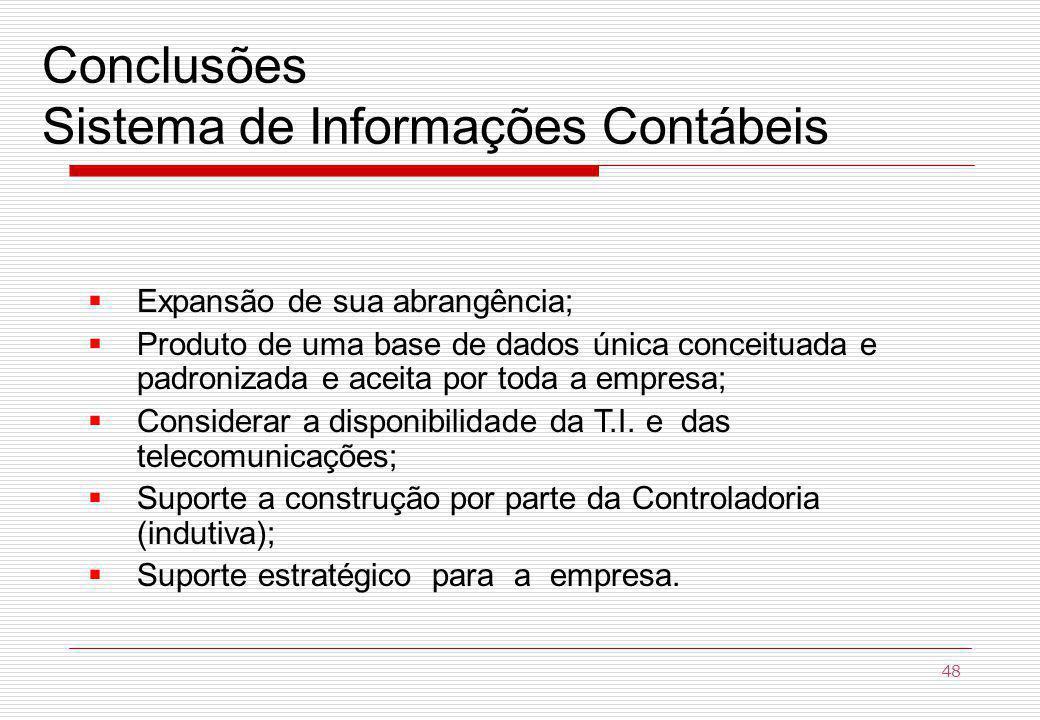 Conclusões Sistema de Informações Contábeis