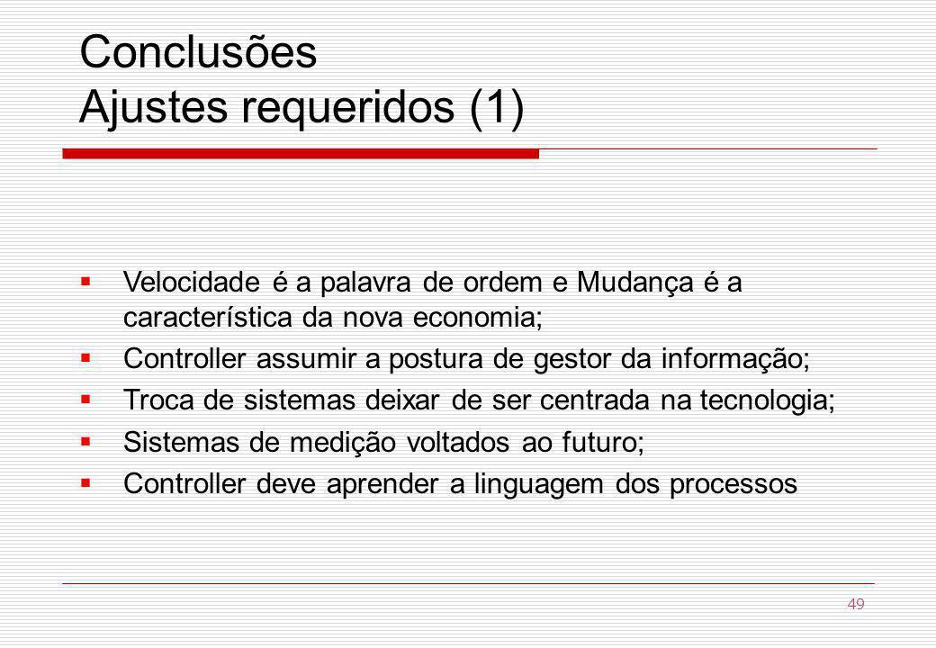 Conclusões Ajustes requeridos (1)