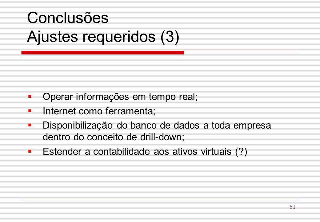 Conclusões Ajustes requeridos (3)