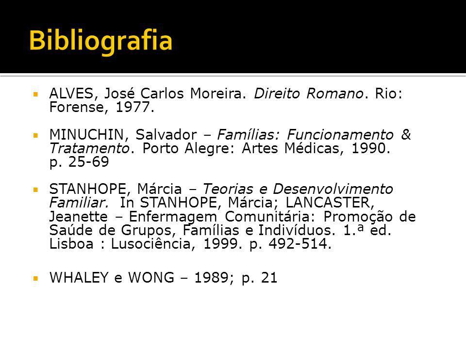 Bibliografia ALVES, José Carlos Moreira. Direito Romano. Rio: Forense, 1977.