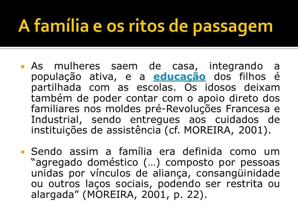 A família e os ritos de passagem