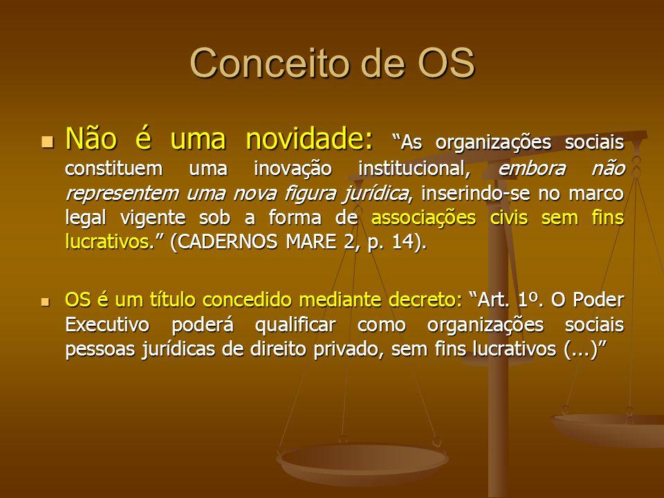 Conceito de OS