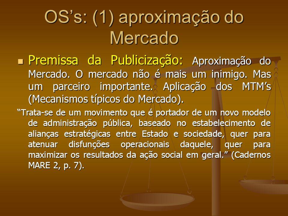 OS's: (1) aproximação do Mercado