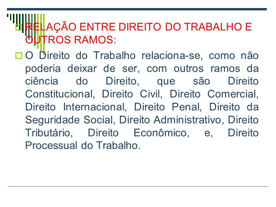 RELAÇÃO ENTRE DIREITO DO TRABALHO E OUTROS RAMOS: