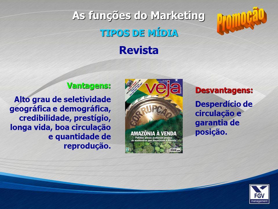 Promoção As funções do Marketing Revista TIPOS DE MÍDIA Vantagens: