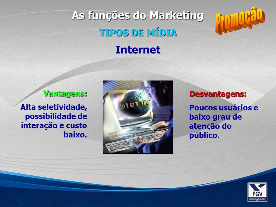 Promoção As funções do Marketing Internet TIPOS DE MÍDIA Vantagens: