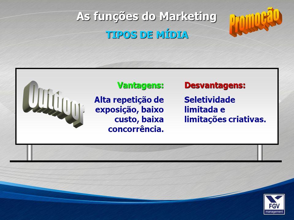 Promoção Outdoor As funções do Marketing TIPOS DE MÍDIA Vantagens:
