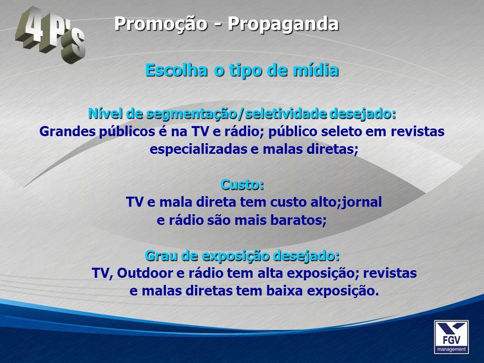 4 P s Promoção - Propaganda Escolha o tipo de mídia